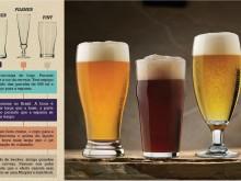 Qual é o copo ideal para a sua cerveja?
